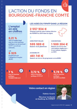 Rapport annuel local BFC 2019